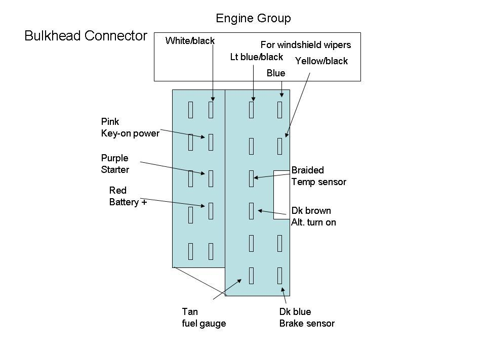 Gm Bulkhead Wiring - DIY Enthusiasts Wiring Diagrams •