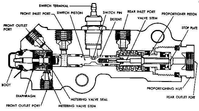 Basic Parts Car Engine Their Function | Carsjp.com