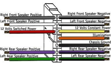 95 chevy s10 radio wiring diagram 1991 chevy radio wiring wiring diagram third level  1991 chevy radio wiring wiring