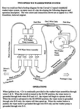 1965 Chevrolet     windshield       wiper    motor information