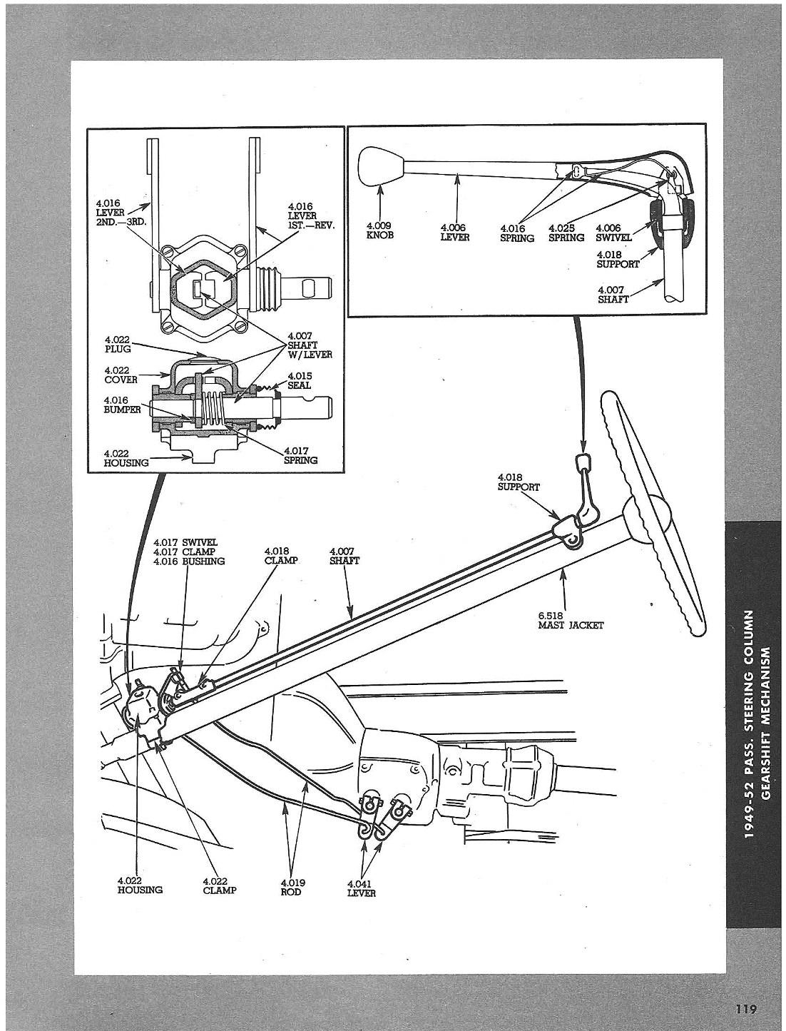 trans  linkage placement question