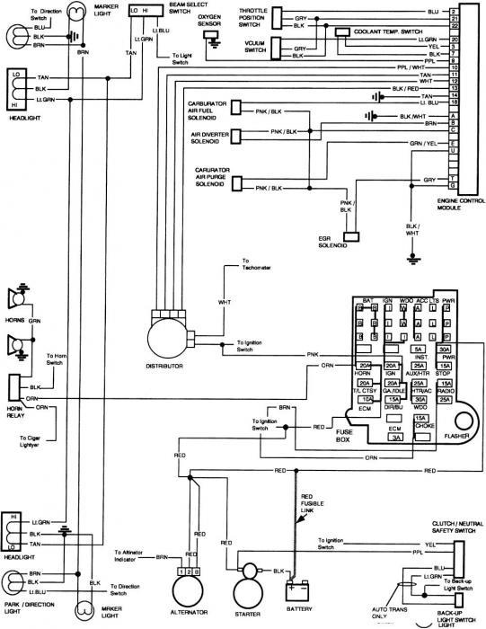 1488579361-86k10_wiring  Chevy Distributor Wiring Diagram on 86 chevy seats, 86 chevy wheels, 86 chevy speedometer, 86 chevy fuel pump, chevy truck ignition diagram, 86 chevy solenoid, 86 chevy trouble shooting, 86 chevy suspension, 48 ford wiring diagram, 86 chevy firing order, 1986 chevy 305 engine diagram, 77 ford wiring diagram, 86 chevy headlights, 86 chevy ignition switch, 86 chevy starter, 86 chevy parts, 86 chevy distributor, 1986 gmc wiring diagram, 1986 chevy truck vacuum diagram, 86 chevy brake pads,