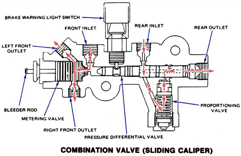 Chevelle Ignition Wiring Diagram on 1966 chevelle clutch diagram, 68 mustang dash wiring diagram, 1969 chevelle dash wiring diagram, 1966 chevelle ignition switch, 72 chevelle wiring diagram, 1966 chevelle wiring harness, 1966 chevelle steering diagram, 1966 chevelle center console, 68 chevelle wiring diagram, 1967 chevelle wiring diagram, 1966 chevelle ignition coil, 1966 chevelle rear suspension diagram, 1966 chevelle fuse box diagram,