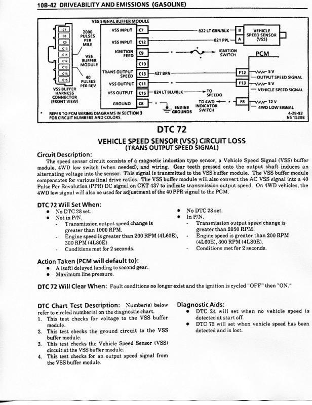 need help finding correct 1995 tbi 454 4l80e harness pinout 7 4 ecu pin diagram schematics online