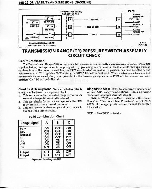 Need help finding correct 1995 tbi 454/4l80e harness pinout